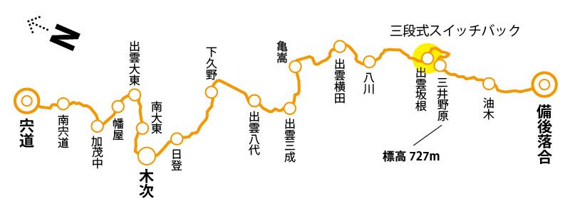木次線路線図